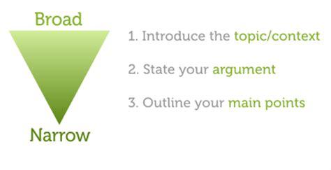 How to Start an Argumentative Essay - EssayWriterUSA